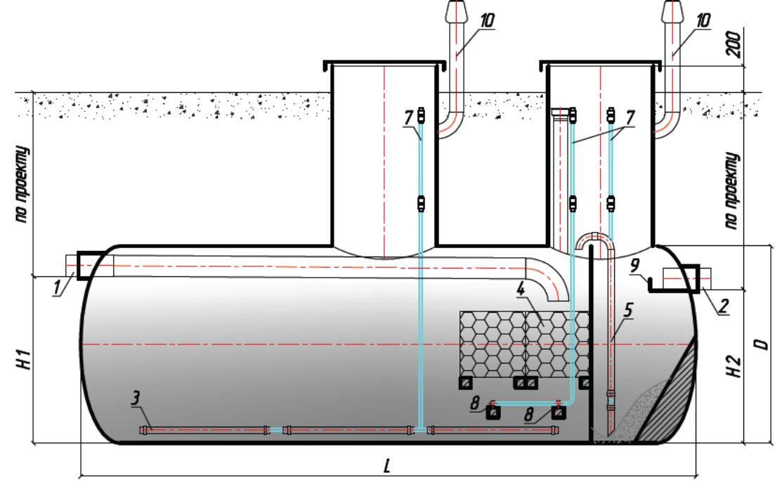 Схема расположения оборудования станции в плане